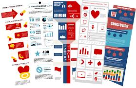 5 Infographics To Teach You How To Easily Make Infographics