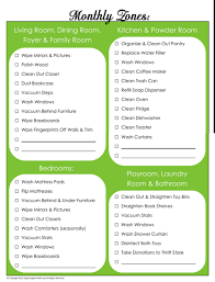 Weekly Household Chores 31 Days Of Home Management Binder Printables Day 5 Monthly Zones