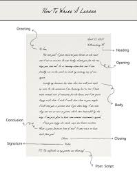 personal letter format guide i did some research and put together a guide on how to write a personal letter so out further ado here is how to write a letter