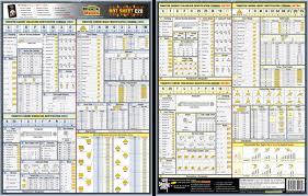 Drill Chuck Key Size Chart 47 Unusual Countersink Diameters Chart