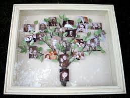 How To Decorate Shadow Boxes How To Decorate Your Home With Shadow Boxes Family trees Shadow 7