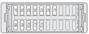 alfa romeo 147 fl 2005 2010 fuse box diagram auto genius alfa romeo 147 fl 2005 2010 fuse box diagram