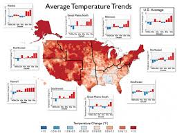 Global Warming Chart Images Climate Change In The U S In 8 Compelling Charts Climate