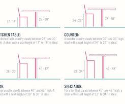 dining seat height room ideas