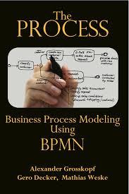 BPT    AlexanderGrosskopf Business Process Technology Group TheProcess png