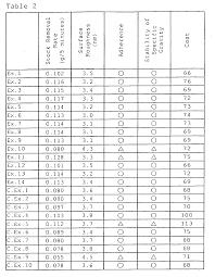 Propylene Glycol Specific Gravity Freezing Point Chart 37 Correct Glycol Specific Gravity Chart