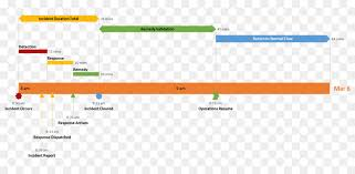 Paper Gantt Chart Paper Background Png Download 1100 530 Free Transparent