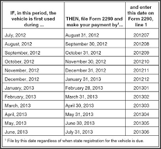 Due Date Chart By Month 2290 Tax Articles Form 2290 Date Of First Use