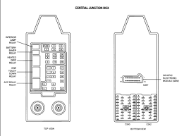 could you please show diagram of fuse panel for ford graphic