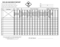Wolf Advancement Chart 32 Surprising Tiger Cub Scout Advancement Chart