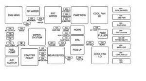 similiar 2009 g6 fuse block keywords saturn vue airbag sensor location on 2006 pontiac g6 fuse box diagram