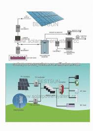 home solar system design. bestsun cheap design 2000w off-grid solar system or residential price for home s