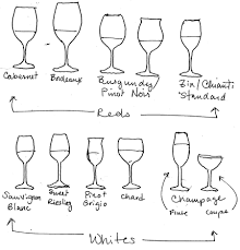 Wine Glass Shape Chart A Farce To Be Reckoned With Learning To Be A Glass Act