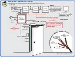 similiar control wiring diagrams keywords access control wiring diagram door access control wiring diagram