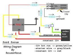 2005 ford focus wiring diagram facbooik com Ford Focus 2005 Wiring Diagram wiring diagram 2005 ford focus radio wiring diagram wiring diagram for 2005 ford focus
