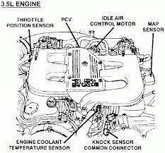saturn s series engine diagram free download wiring diagrams 2003 Saturn Vue Engine Diagram at 2002 Saturn L300 Engine Diagram
