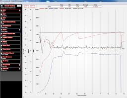 tech holley dominator efi vehicle management system dragzine an error occurred