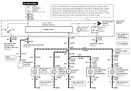 1999 mercury sable wiring diagram illumination a 3 0l vin u i