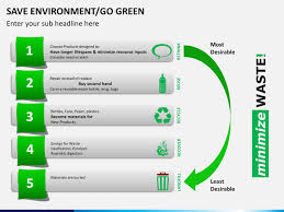 Save Environment Go Green