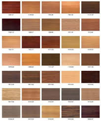 types of plywood for furniture. decora wood cabinet colors yahoo image search results types of plywood for furniture