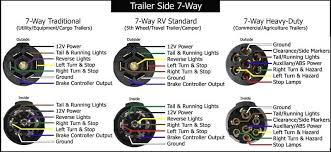 7 rv wiring diagram 6 way trailer plug wiring diagram at 7 Rv Plug Diagram