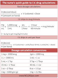 I V Drug Calculations Cheat Sheet Nursing Students