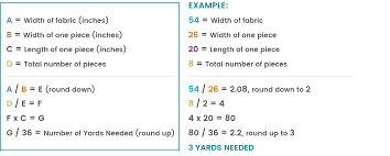 Calculating Fabric Yardage For Your Project Ofs Makers Mill