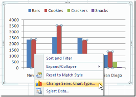 Pivot Bar Chart Create A Combination Pivot Chart Excel Pivot Tables