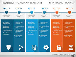 Roadmap Project Six Phase Development Planning Timeline Roadmapping Powerpoint Template