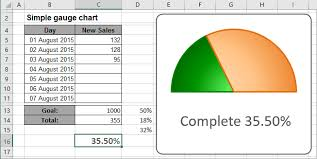 Rainbow Chart In Excel Creating A Gauge Chart Microsoft Excel 2016