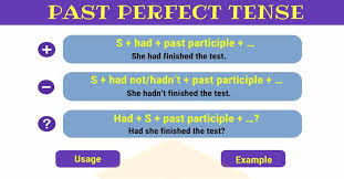 Past Perfect Tense Useful Rules And Examples 7 E S L