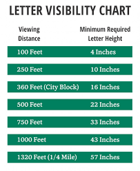 Letter Height Visibility Chart 9 Common Signage Mistakes To Avoid