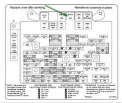 chevy suburban fuse box diagram image similiar chevy fuse panel diagrams keywords on 2002 chevy suburban fuse box diagram
