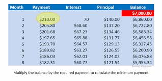 Interest Calculation Spreadsheet Excel Formula Calculate Compound Interest 148819700004 Principal