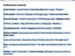 anthropology essay ghostwriters site analysis of two newspaper essay on corruption of