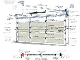 fascinating rough opening for 8x10 garage door contemporary best
