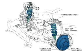 lt1 tps wiring diagram on lt1 images free download wiring diagrams 95 Lt1 Wiring Harness Diagram toyota land cruiser suspension lt1 engine swap wiring harness fast wiring diagram 95 lt1 wiring harness diagram