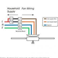 ethernet house wiring diagram fresh ethernet cable diagram cat5e ethernet cable wiring diagram ethernet house wiring diagram save ethernet house wiring diagram valid ethernet cable wiring diagram uk