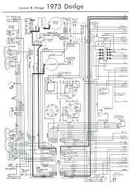 wiring diagram 1970 dodge charger shelectrik com wiring diagram 1970 dodge charger dodge dart wiring diagram fresh dodge coronet wiring diagram wiring diagram