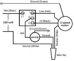 float level switch wiring diagram images swamp cooler wiring hvac