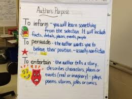 Test Taking Strategies In Reading Workshop Scholastic