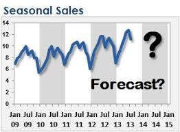 forecast model in excel how to create a rolling forecast of seasonal sales in excel