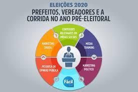 Eleições 2020: Prefeitos, vereadores e a corrida no ano pré-eleitoral -  Fácil Comunicação Integrada