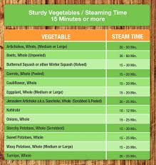 Cooking Times For Steaming Vegetables Resource Smart