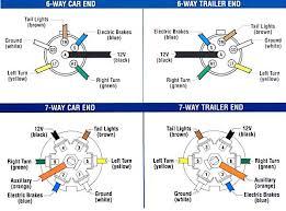 gooseneck trailer wiring diagram wiring diagram 6-Way Trailer Plug Wiring Diagram engineering 7 way vehicle connector with reverse lights and brake controller output gooseneck trailer