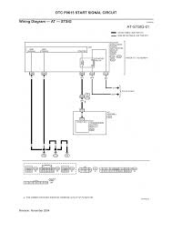 chevrolet truck blazer wd l fi ohv cyl repair guides wiring diagram at stsig 2005
