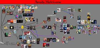 Smt Multiverse Chart Megaten Multiverse Timeline Megaten