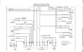 volvo vnl wiring diagram wiring diagram user 2011 volvo vnl wiring wiring diagrams favorites 1999 volvo vnl wiring diagram 2011 volvo vnl wiring