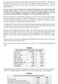 Salary Of Bankers After 12 Wage Settlement All Banking Update