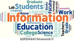 Clipart Of Words Cloud Related To Education And Relevant K28204930